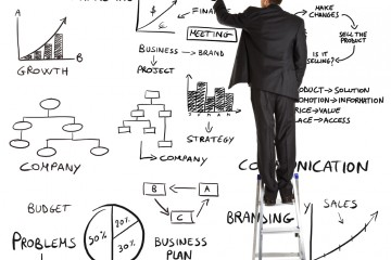 draft business plan for spice man Are you starting a business discover how to make the best business plan for your start up with our free online business courses.